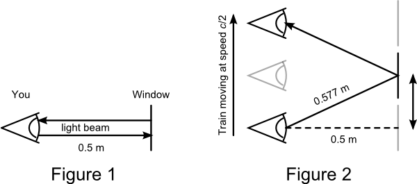 Figures 1 and 2
