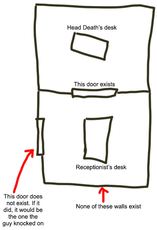 Head Death's office diagram